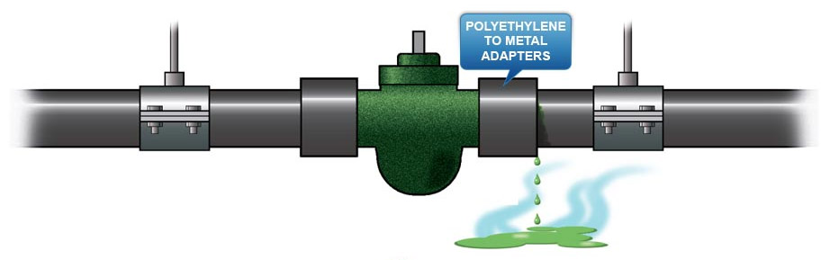Poly-Chem Valve Side View B